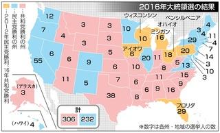 は 人 と 米国 選挙